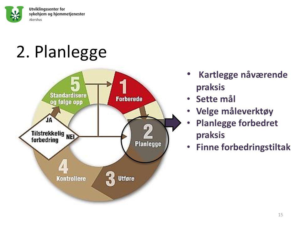 2. Planlegge Kartlegge nåværende praksis Sette mål Velge måleverktøy