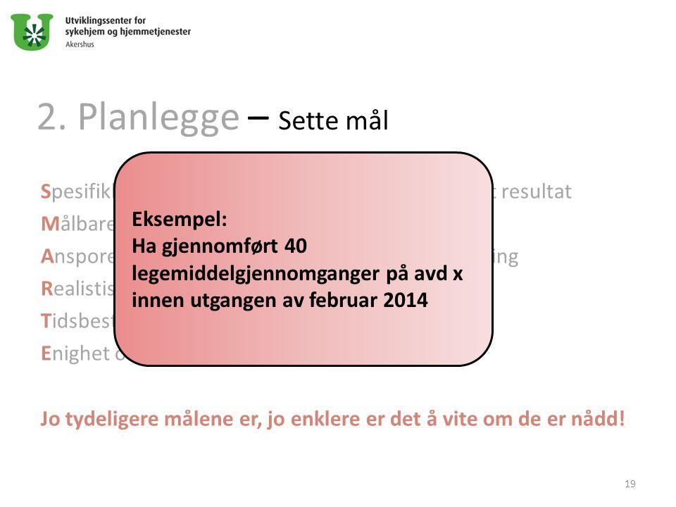 2. Planlegge – Sette mål Eksempel: Ha gjennomført 40 legemiddelgjennomganger på avd x innen utgangen av februar 2014.