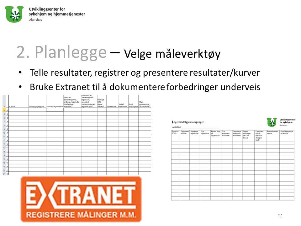 2. Planlegge – Velge måleverktøy