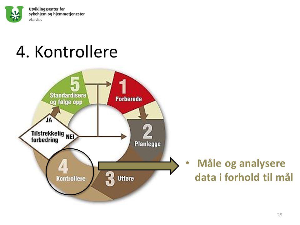 4. Kontrollere Måle og analysere data i forhold til mål