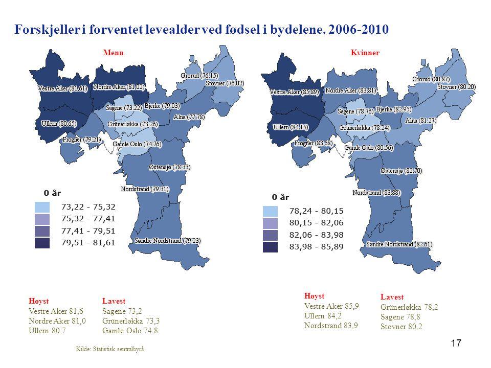 Forskjeller i forventet levealder ved fødsel i bydelene. 2006-2010