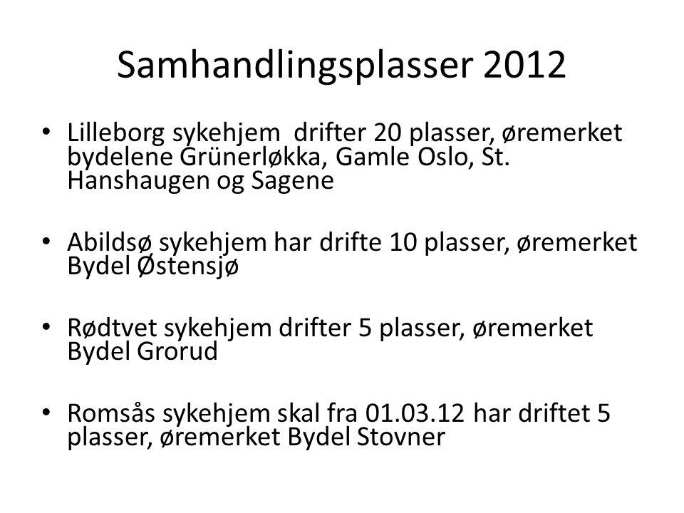 Samhandlingsplasser 2012 Lilleborg sykehjem drifter 20 plasser, øremerket bydelene Grünerløkka, Gamle Oslo, St. Hanshaugen og Sagene.