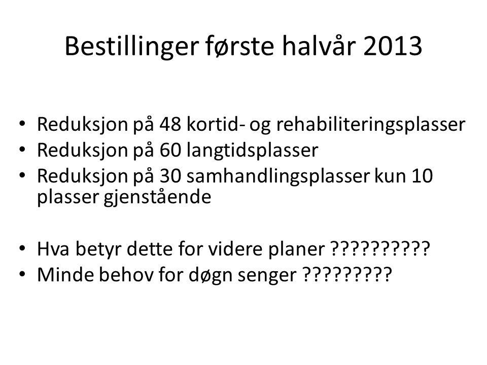 Bestillinger første halvår 2013