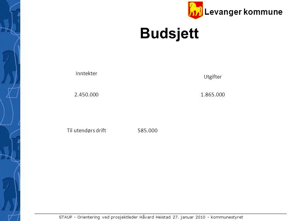 Budsjett Inntekter Utgifter 2.450.000 1.865.000 Til utendørs drift