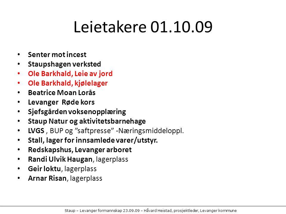 Leietakere 01.10.09 Senter mot incest Staupshagen verksted