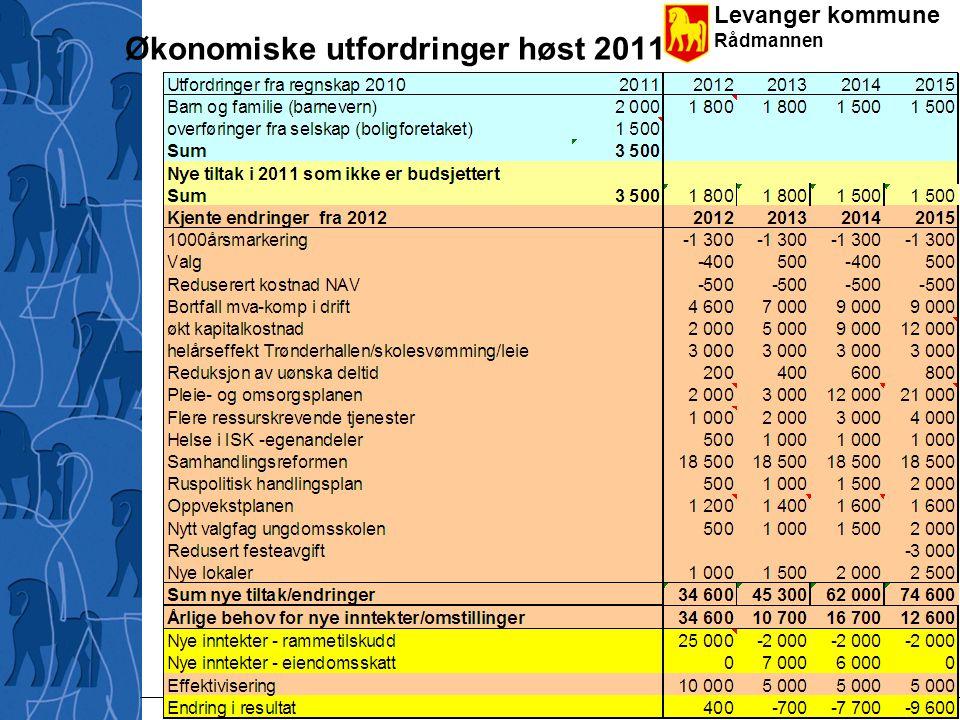 Økonomiske utfordringer høst 2011