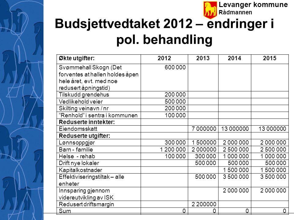 Budsjettvedtaket 2012 – endringer i pol. behandling