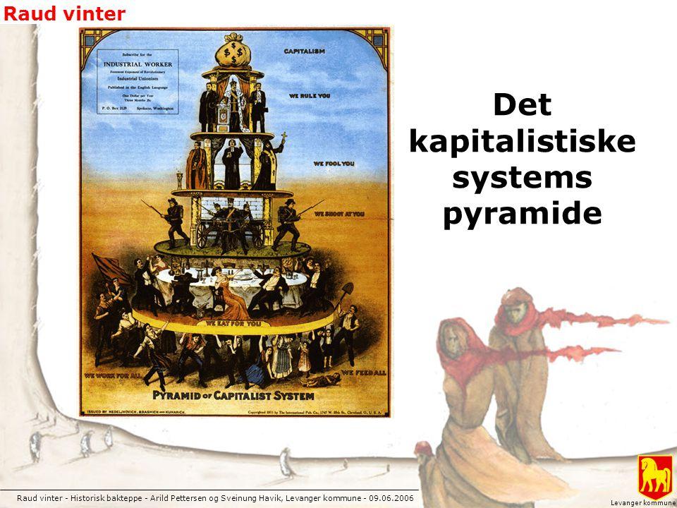 Det kapitalistiske systems pyramide