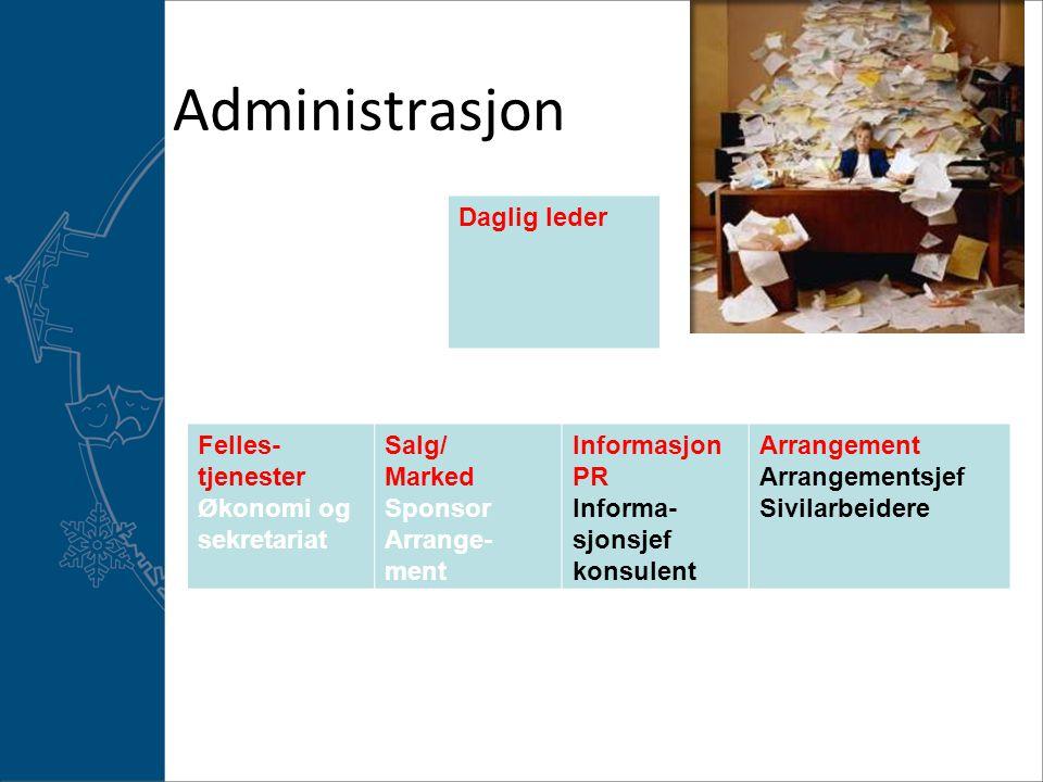 Administrasjon Daglig leder Felles-tjenester Økonomi og sekretariat