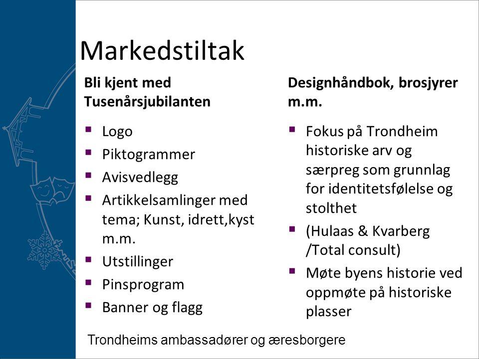 Markedstiltak Bli kjent med Tusenårsjubilanten