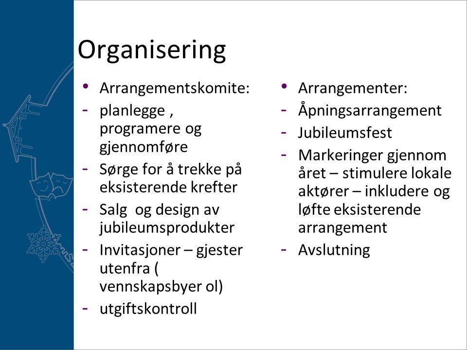Organisering Arrangementskomite: planlegge , programere og gjennomføre