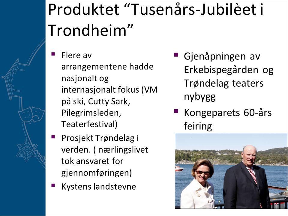 Produktet Tusenårs-Jubilèet i Trondheim