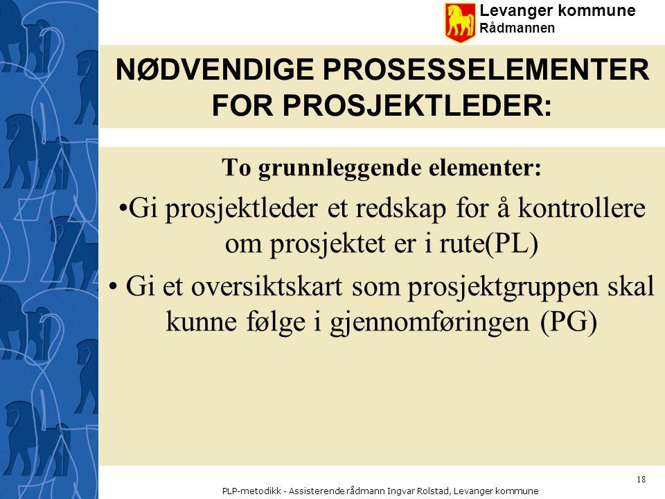 NØDVENDIGE PROSESSELEMENTER FOR PROSJEKTLEDER:
