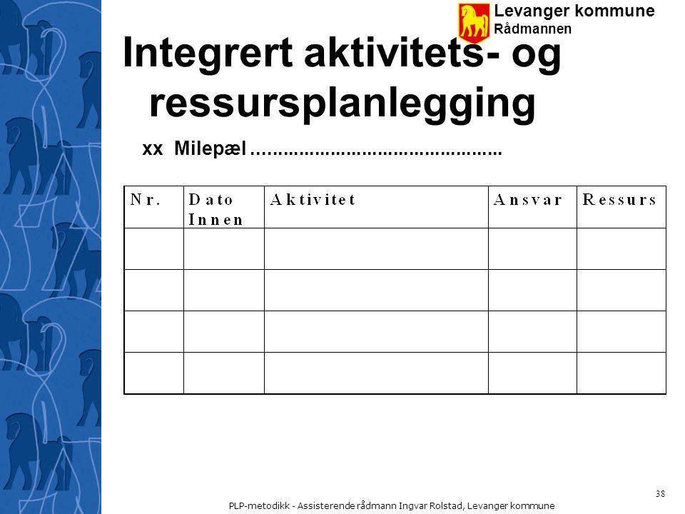 Integrert aktivitets- og ressursplanlegging