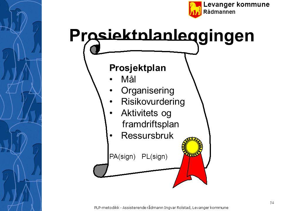 Prosjektplanleggingen