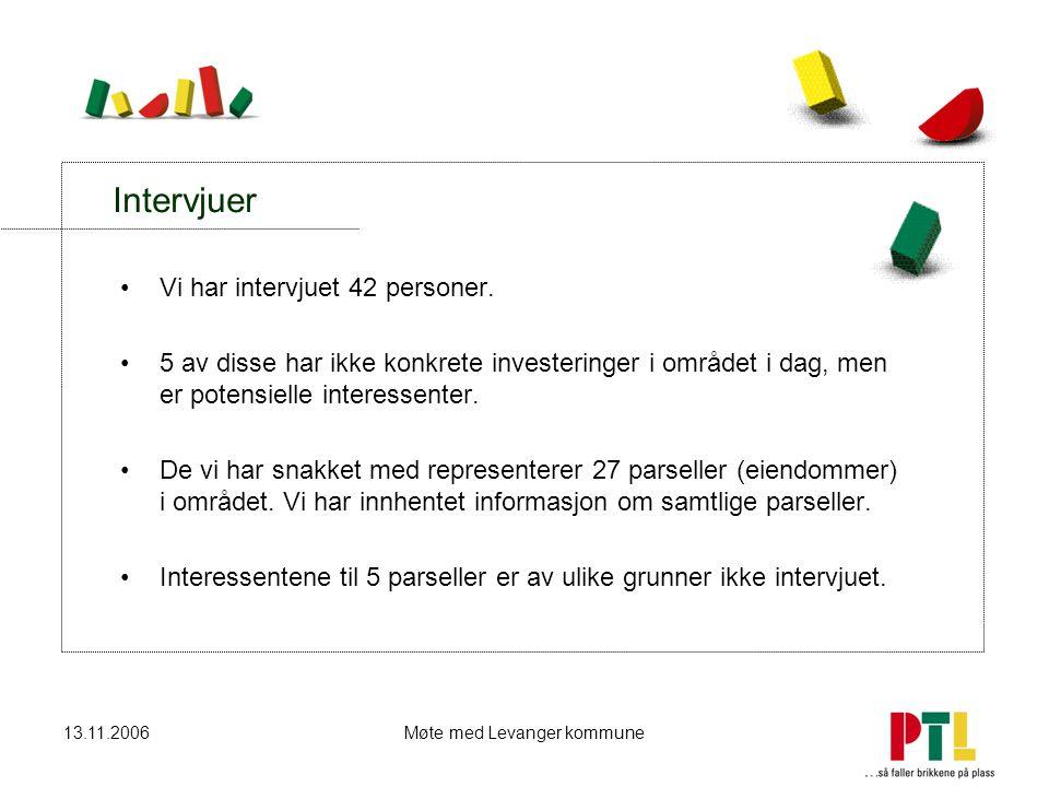 Møte med Levanger kommune