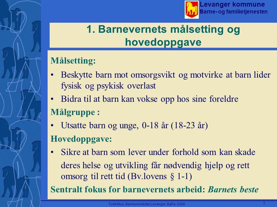 1. Barnevernets målsetting og hovedoppgave