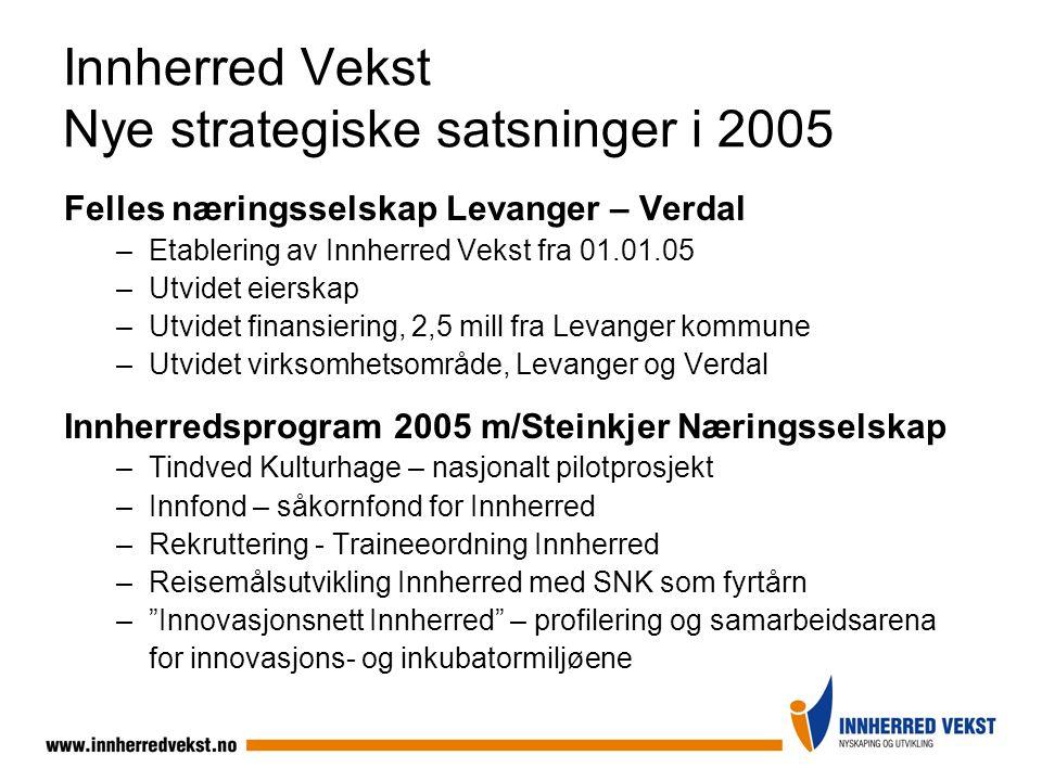 Innherred Vekst Nye strategiske satsninger i 2005