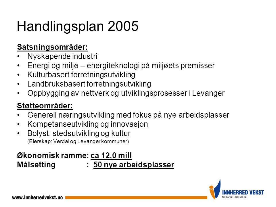 Handlingsplan 2005 Satsningsområder: Nyskapende industri