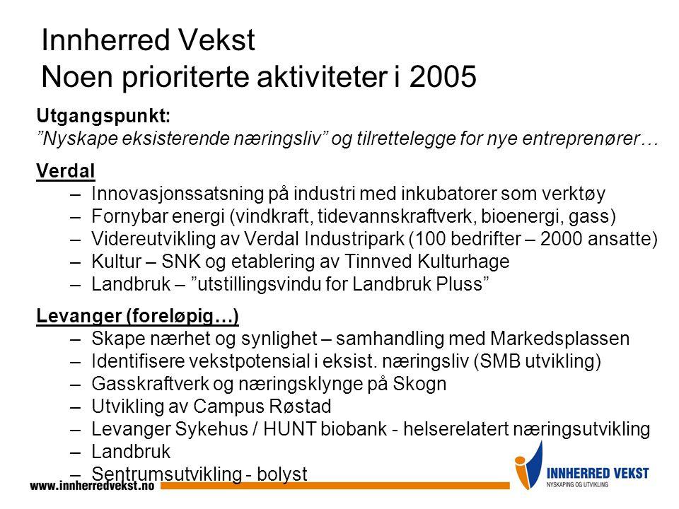 Innherred Vekst Noen prioriterte aktiviteter i 2005