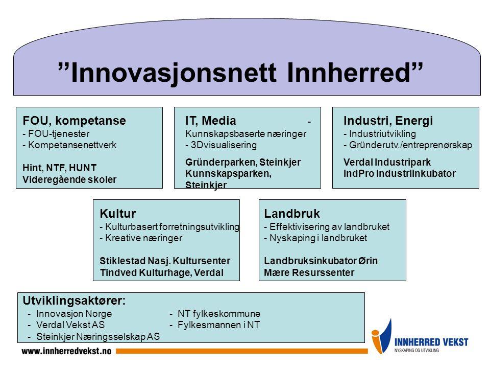 Innovasjonsnett Innherred