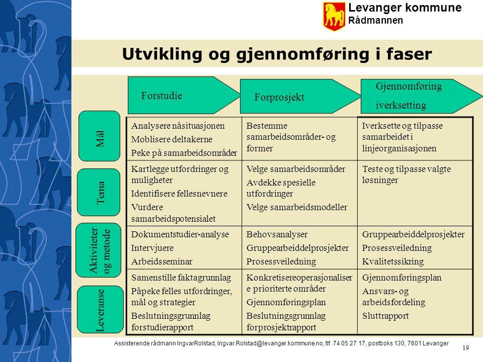 Utvikling og gjennomføring i faser