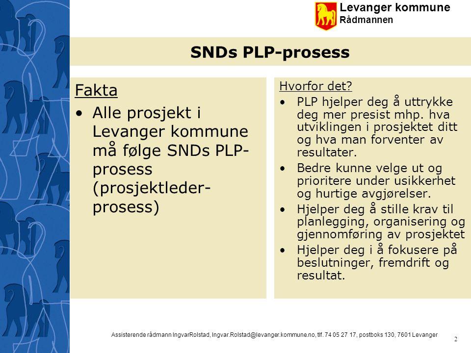 SNDs PLP-prosess Fakta
