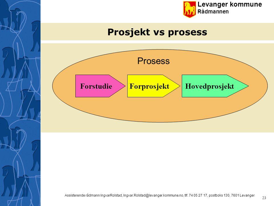 Prosjekt vs prosess Prosess Forstudie Forprosjekt Hovedprosjekt