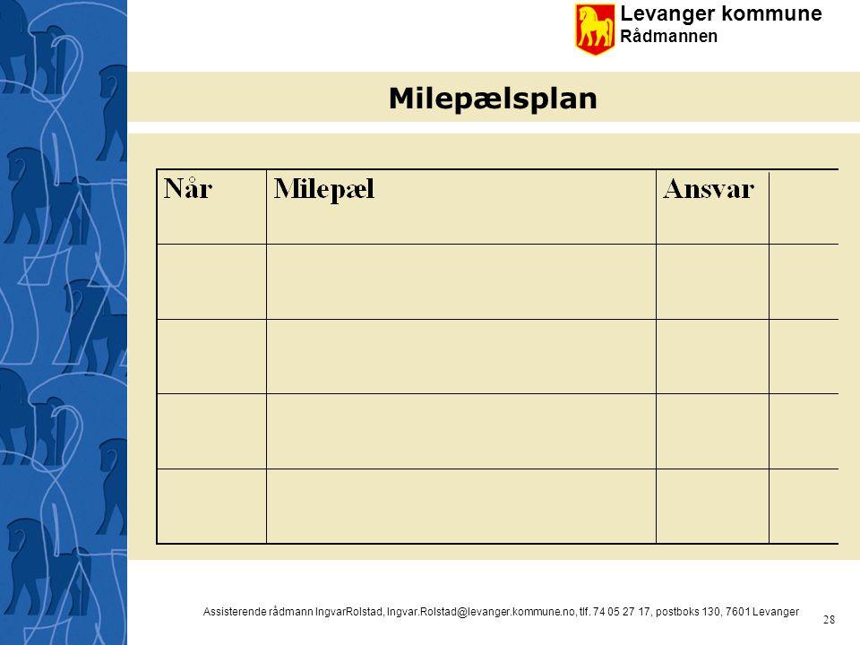 Milepælsplan Assisterende rådmann IngvarRolstad, Ingvar.Rolstad@levanger.kommune.no, tlf.