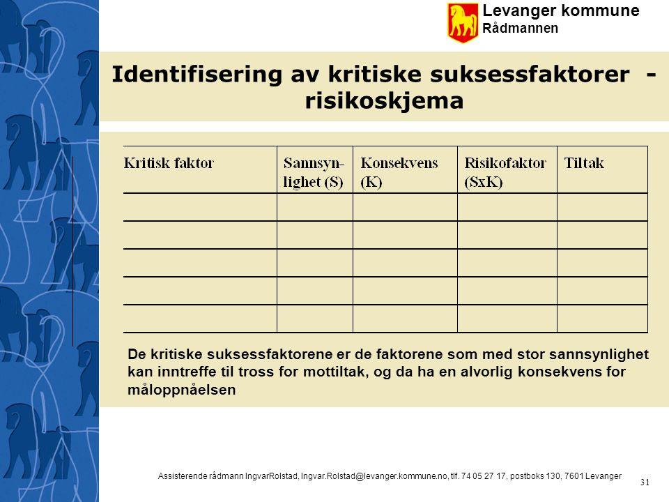 Identifisering av kritiske suksessfaktorer -risikoskjema