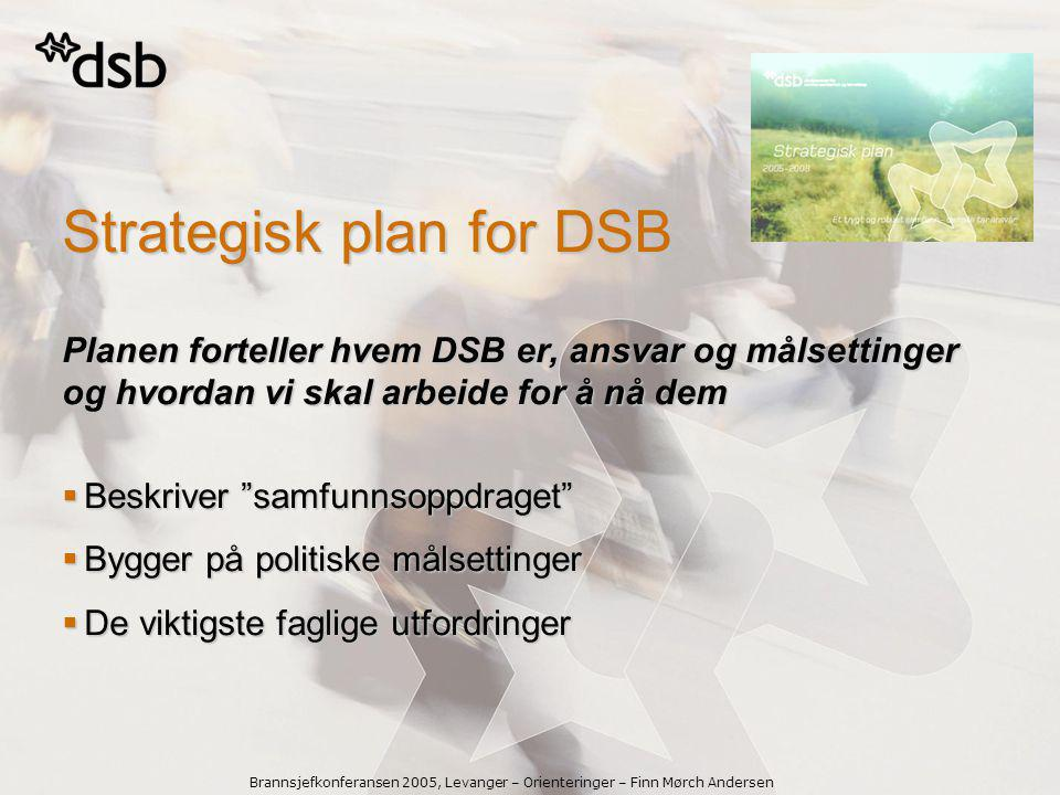 Strategisk plan for DSB