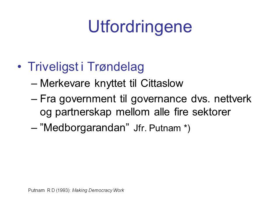 Utfordringene Triveligst i Trøndelag Merkevare knyttet til Cittaslow