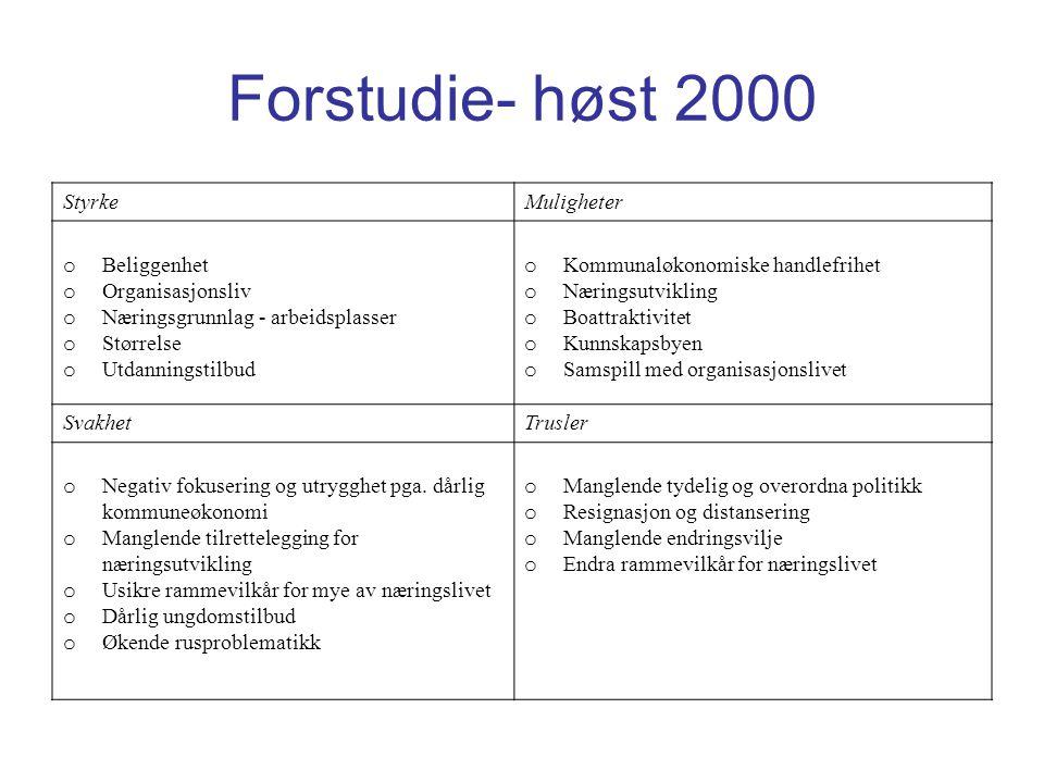 Forstudie- høst 2000 Styrke Muligheter Beliggenhet Organisasjonsliv