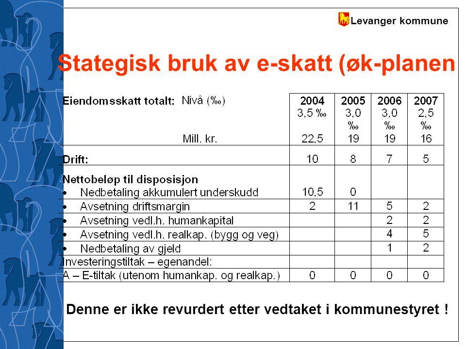 Stategisk bruk av e-skatt (øk-planen