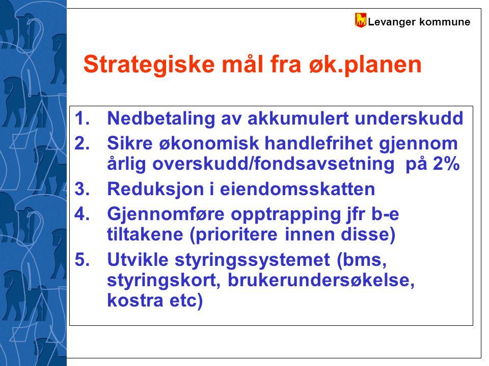 Strategiske mål fra øk.planen