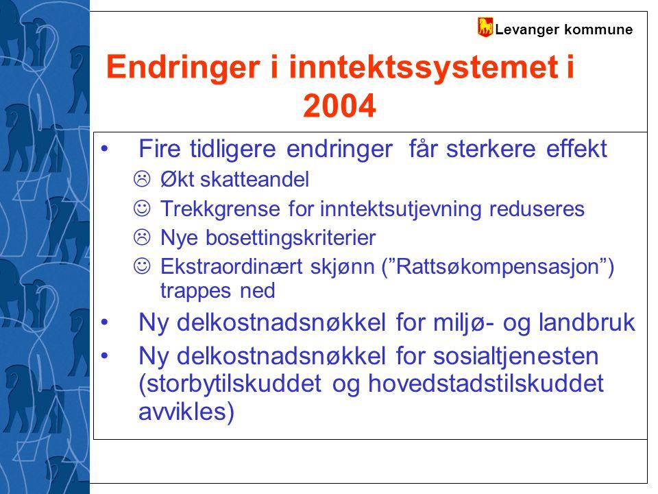 Endringer i inntektssystemet i 2004
