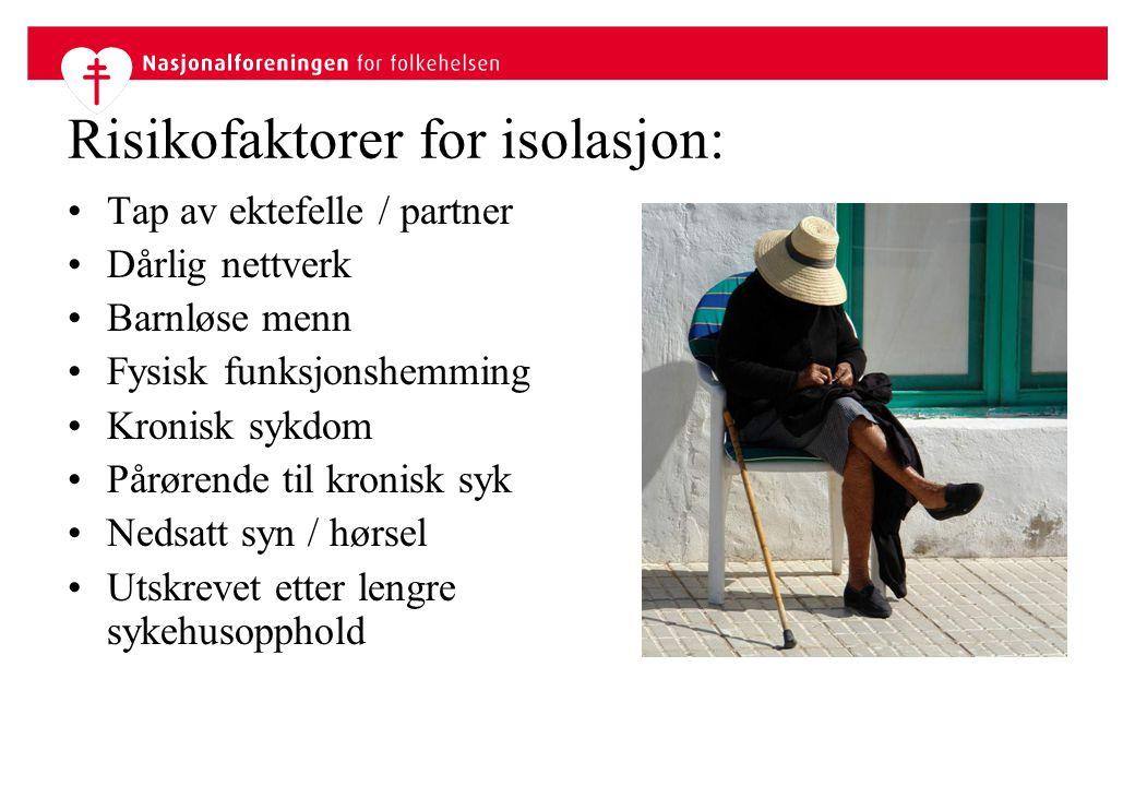 Risikofaktorer for isolasjon: