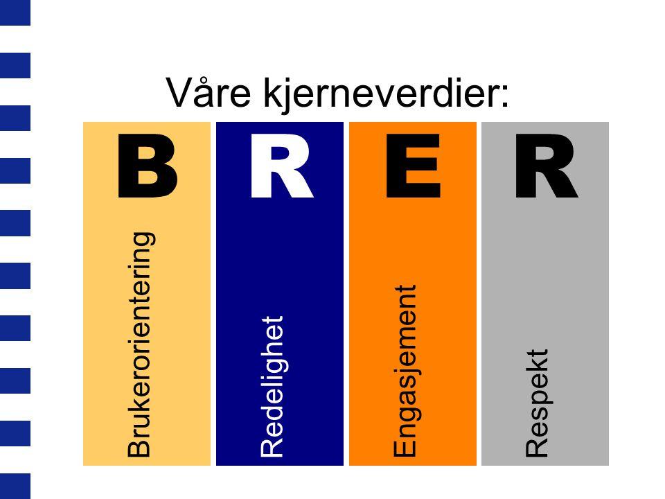 B R E R Våre kjerneverdier: Brukerorientering Engasjement Redelighet