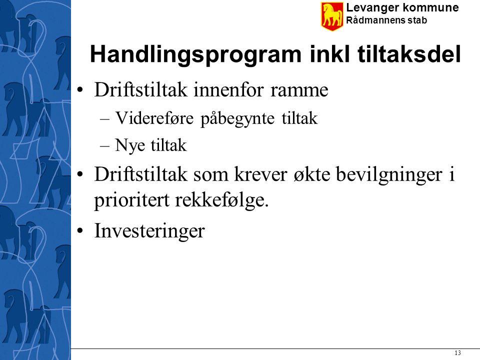 Handlingsprogram inkl tiltaksdel