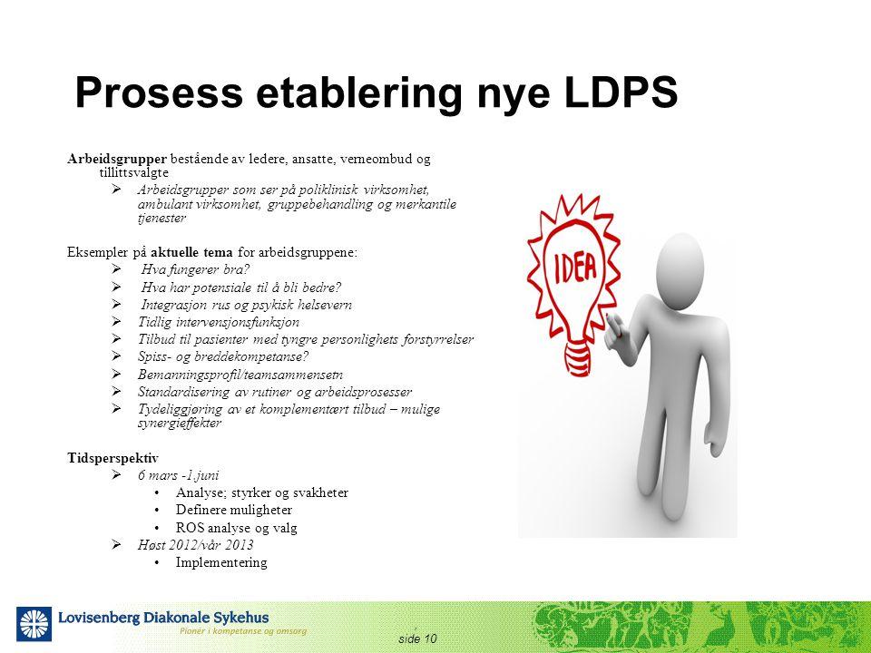 Prosess etablering nye LDPS