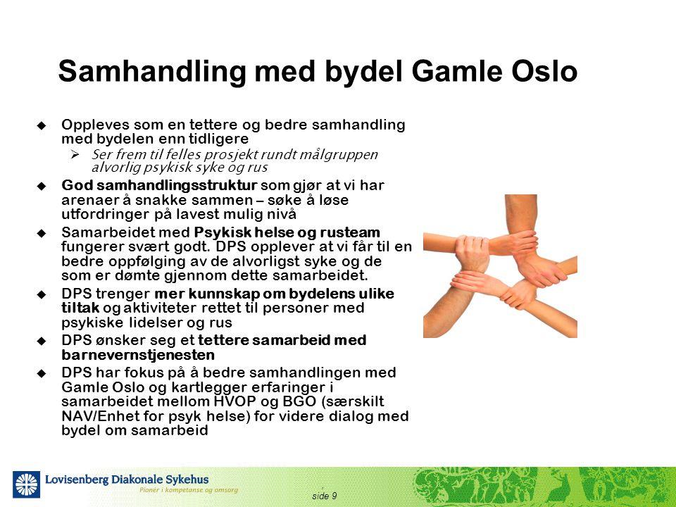 Samhandling med bydel Gamle Oslo