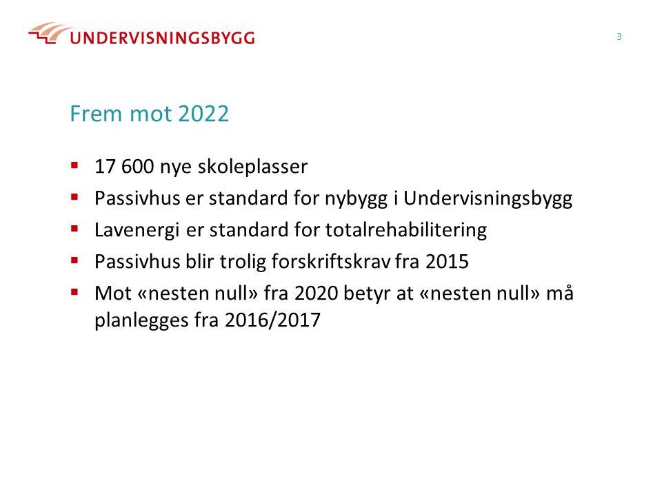 Frem mot 2022 17 600 nye skoleplasser