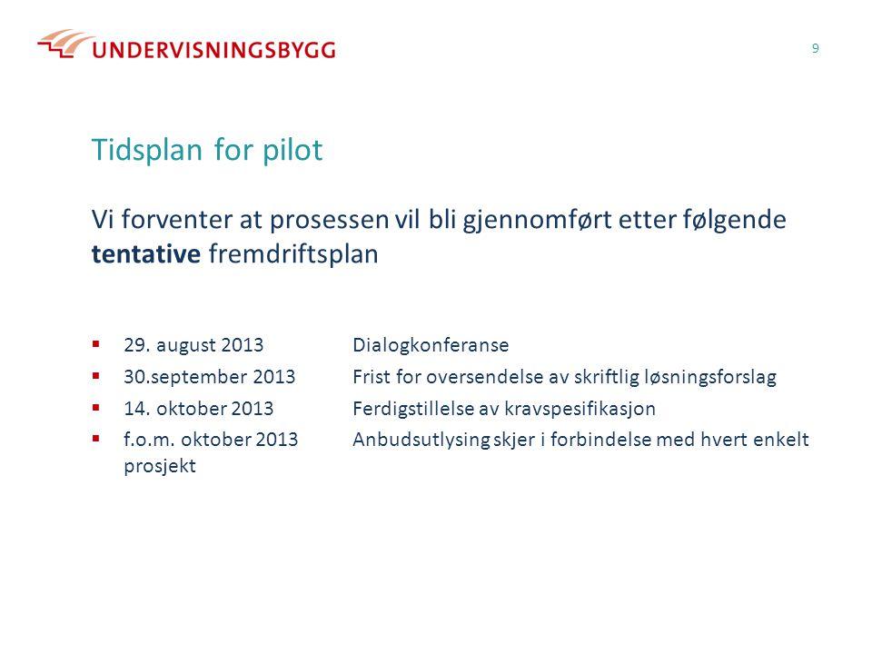 Tidsplan for pilot Vi forventer at prosessen vil bli gjennomført etter følgende tentative fremdriftsplan.