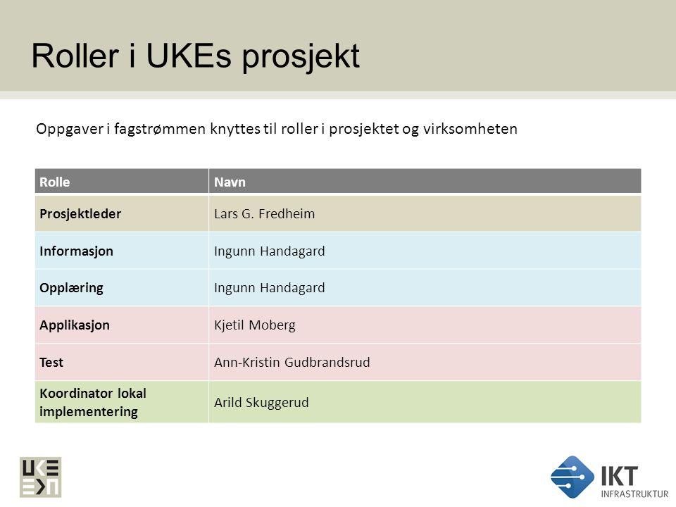 Roller i UKEs prosjekt Oppgaver i fagstrømmen knyttes til roller i prosjektet og virksomheten. Rolle.