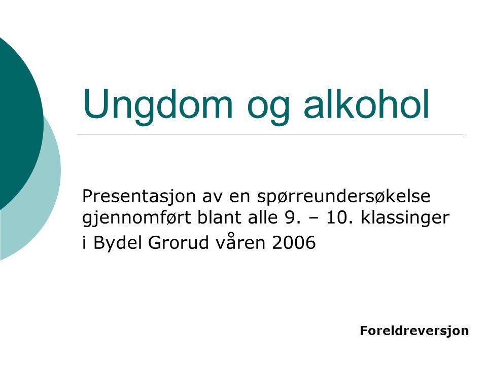 Ungdom og alkohol Presentasjon av en spørreundersøkelse gjennomført blant alle 9. – 10. klassinger.