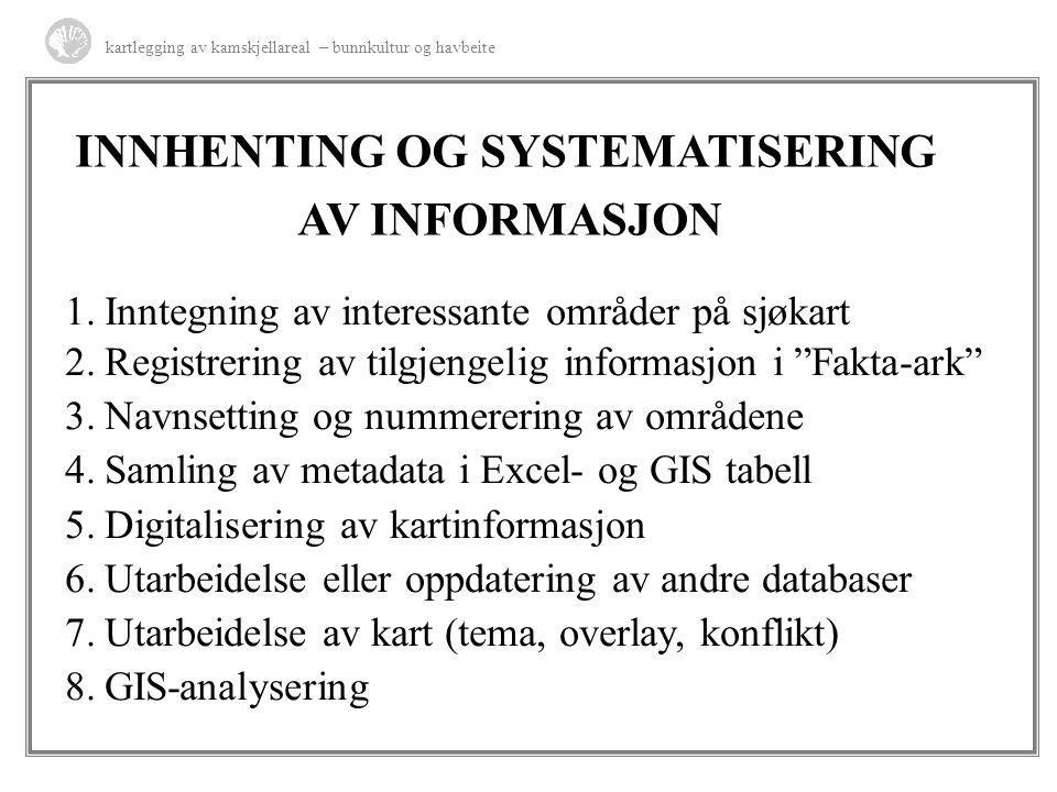 INNHENTING OG SYSTEMATISERING