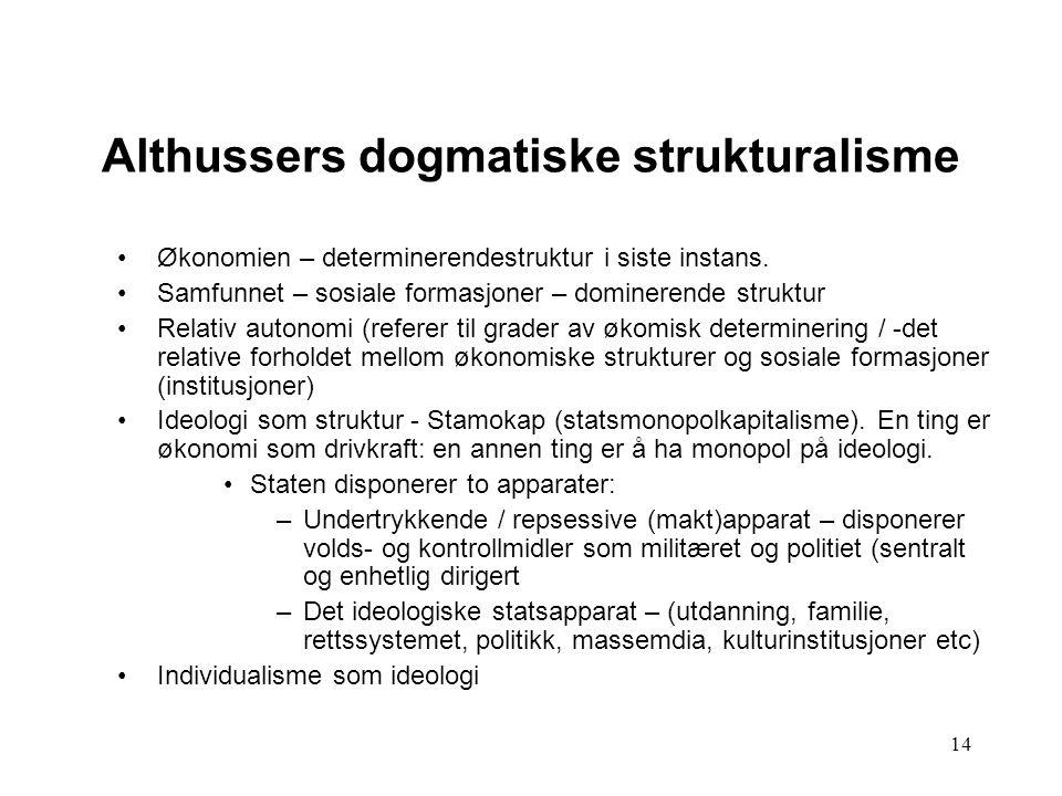 Althussers dogmatiske strukturalisme