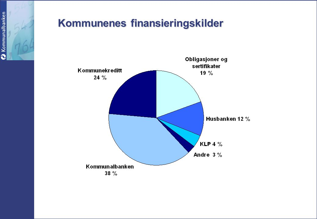Kommunenes finansieringskilder