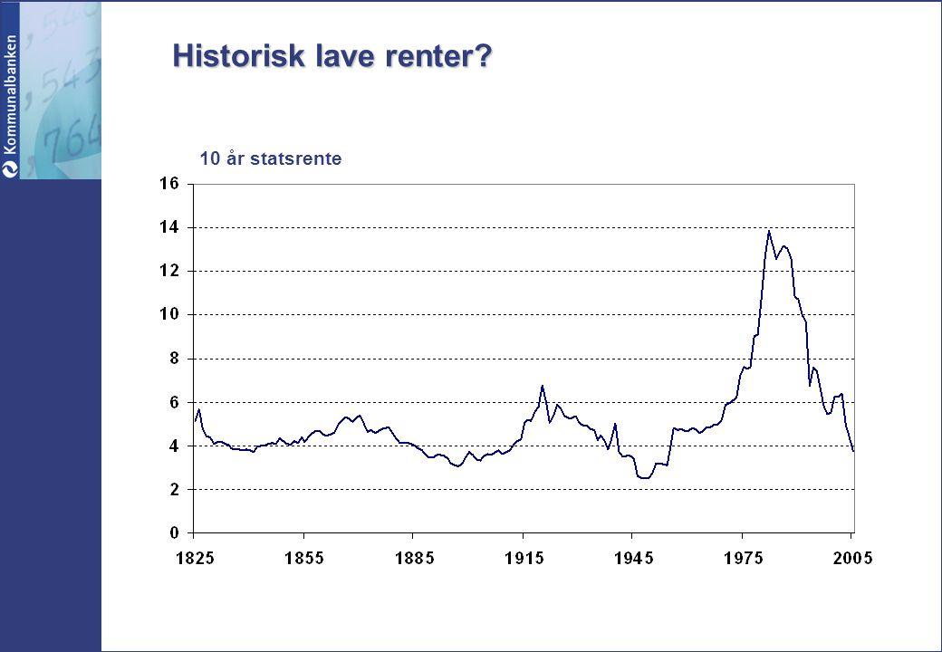 Historisk lave renter 10 år statsrente