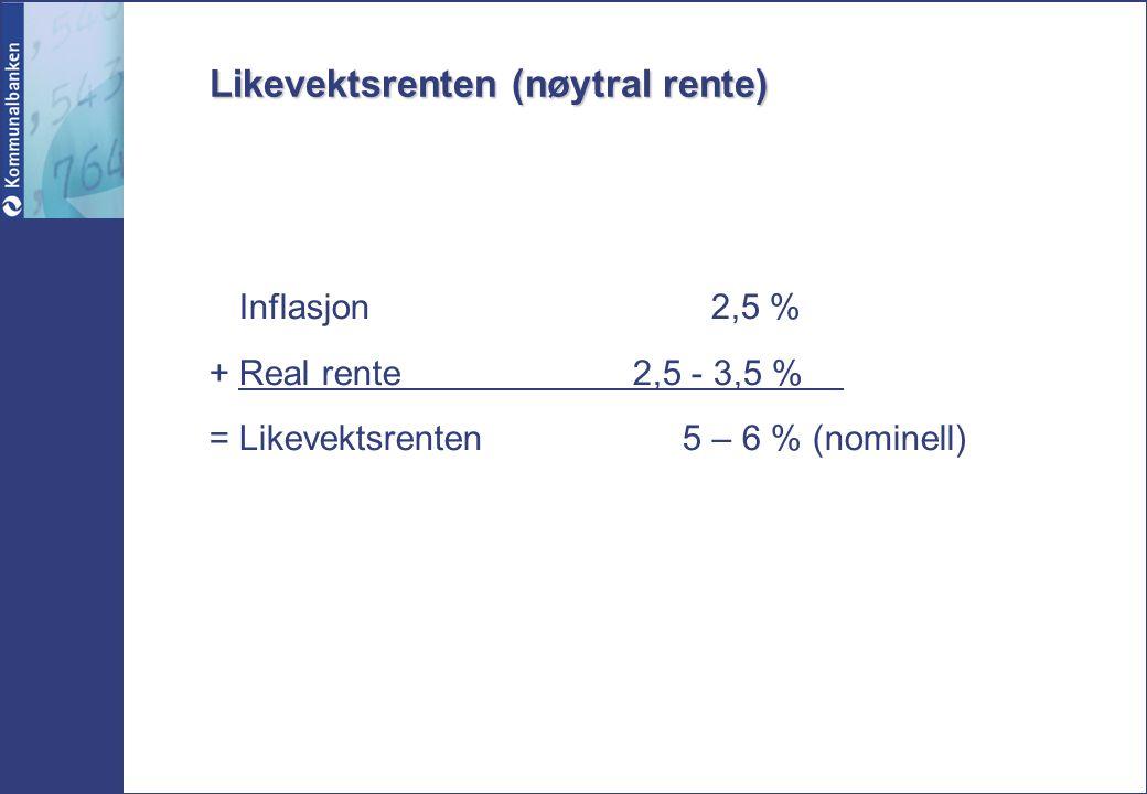 Likevektsrenten (nøytral rente)